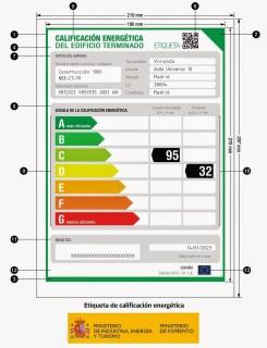 Etiqueta de calificación energética